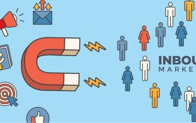 Inbound Marketing: What is it and how can it work for your practice?